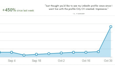 Why staying connected on LinkedIn is more vital than ever…